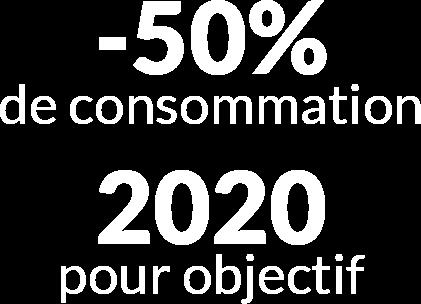 -50% de consommation 2020 pour objectif